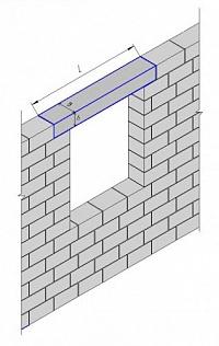 Купить ячеистый бетон в ижевске куплю бетон с доставкой в московской области